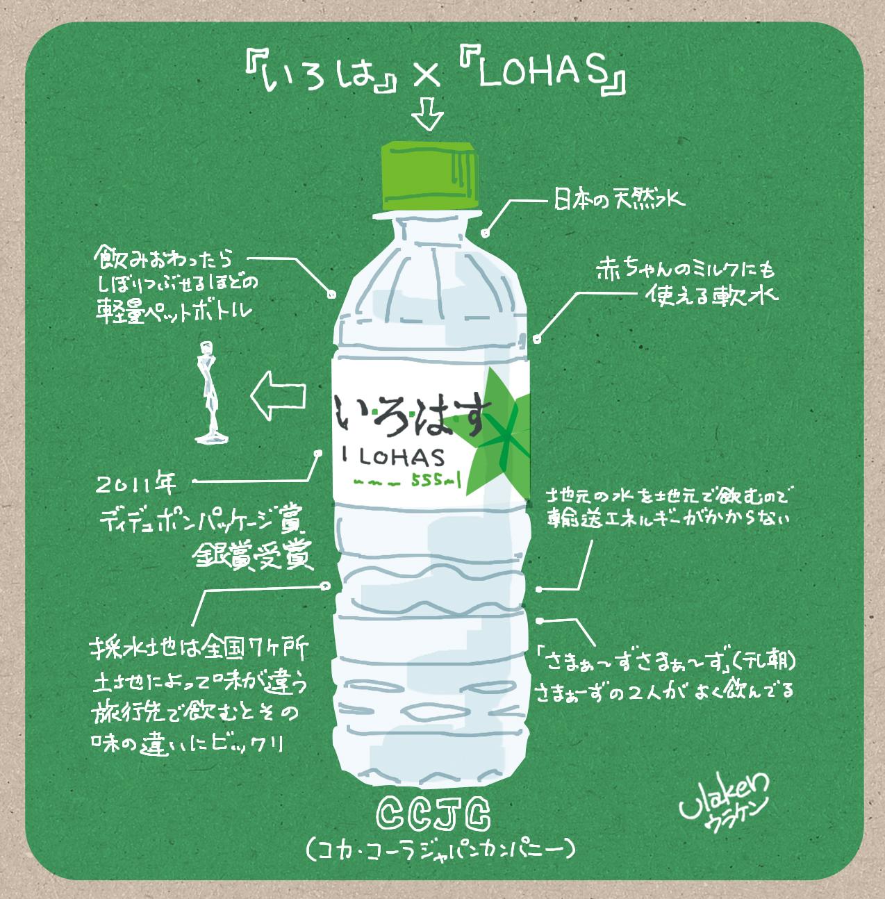 ilohas_green